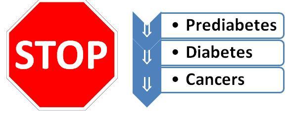 Stop Prediabetes_CPD