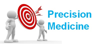 Target for Precision Med_CPD